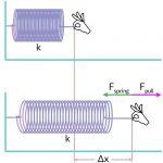 264. Fantastic Physics Formulas - Episode 3