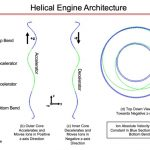 278.3 Snippet_Helical drive