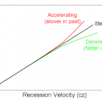 287.2. Snippet_The case for accelerating expansion