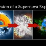 290.2. Snippet_Why do supernovae explode when they get to iron?